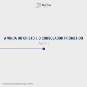 Linha do tempo | Apóstolo Lucas